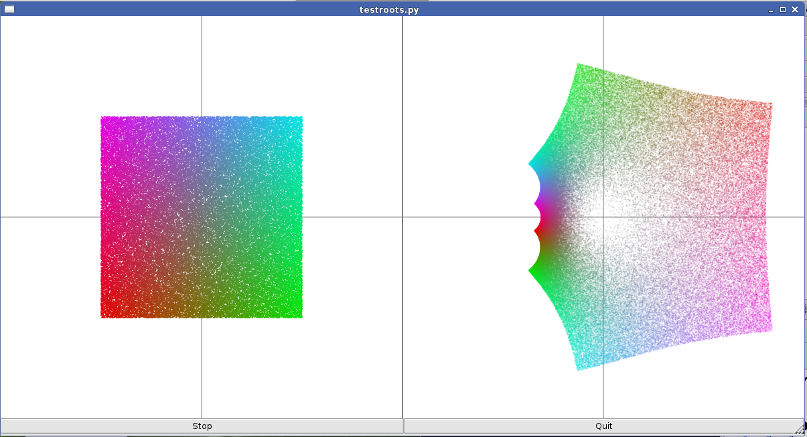 Plot of the polynomial given above.